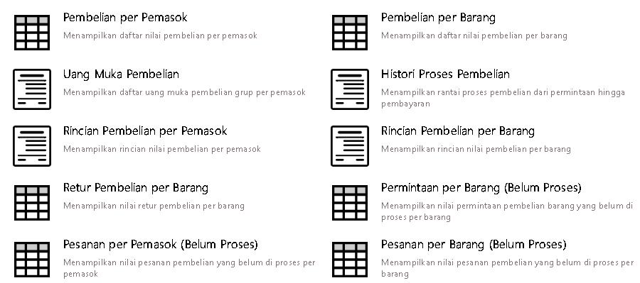 Penjualan Resmi Software Akuntansi Accurate Online Untuk Wilayah Magelang