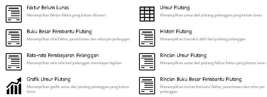 Penjualan Resmi Software Akuntansi Accurate Online Untuk Wilayah Lamongan