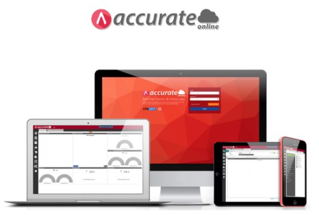 Jual Accurate Online Tegal