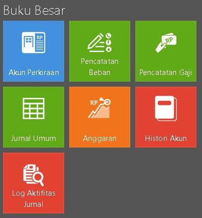 Penjualan Resmi Accurate Online Wilayah Jawa Tengah